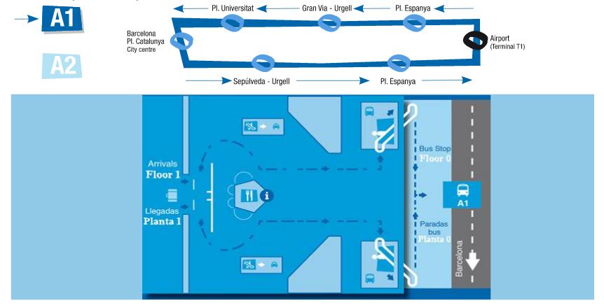 Схема остановки aerobus A1 в аэропорту Эль-Прат (T1)